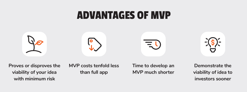 This image has an empty alt attribute; its file name is MVP-Advantages.png